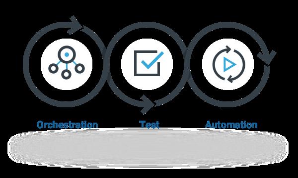 Continuous Deliver Management Diagram
